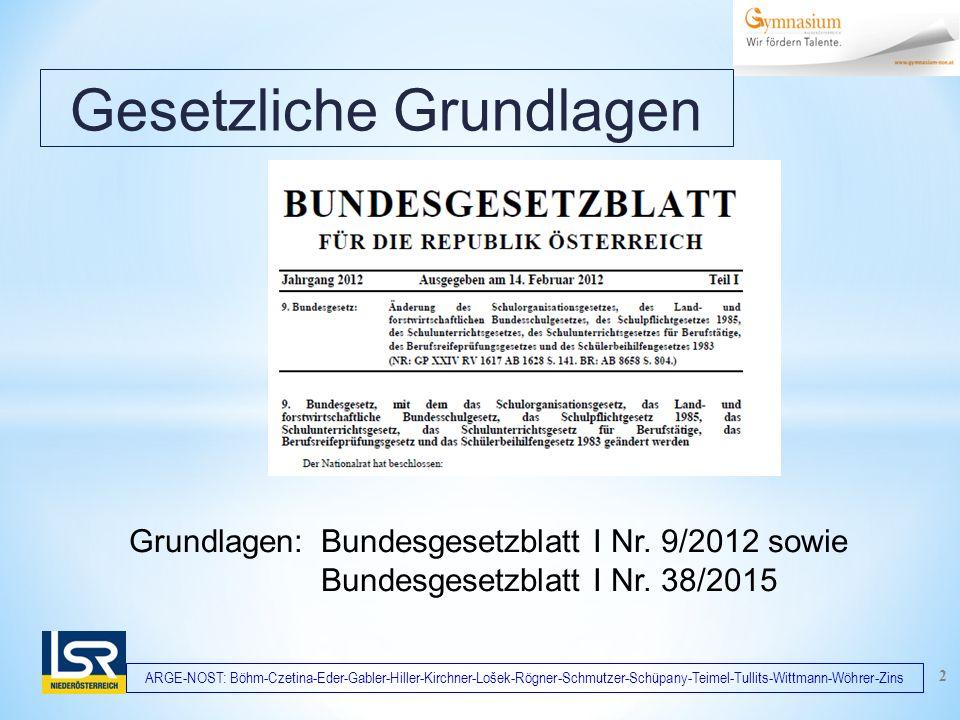ARGE-NOST: Böhm-Czetina-Eder-Gabler-Hiller-Kirchner-Lošek-Rögner-Schmutzer-Schüpany-Teimel-Tullits-Wittmann-Wöhrer-Zins Gesetzliche Grundlagen 2 Grundlagen: Bundesgesetzblatt I Nr.