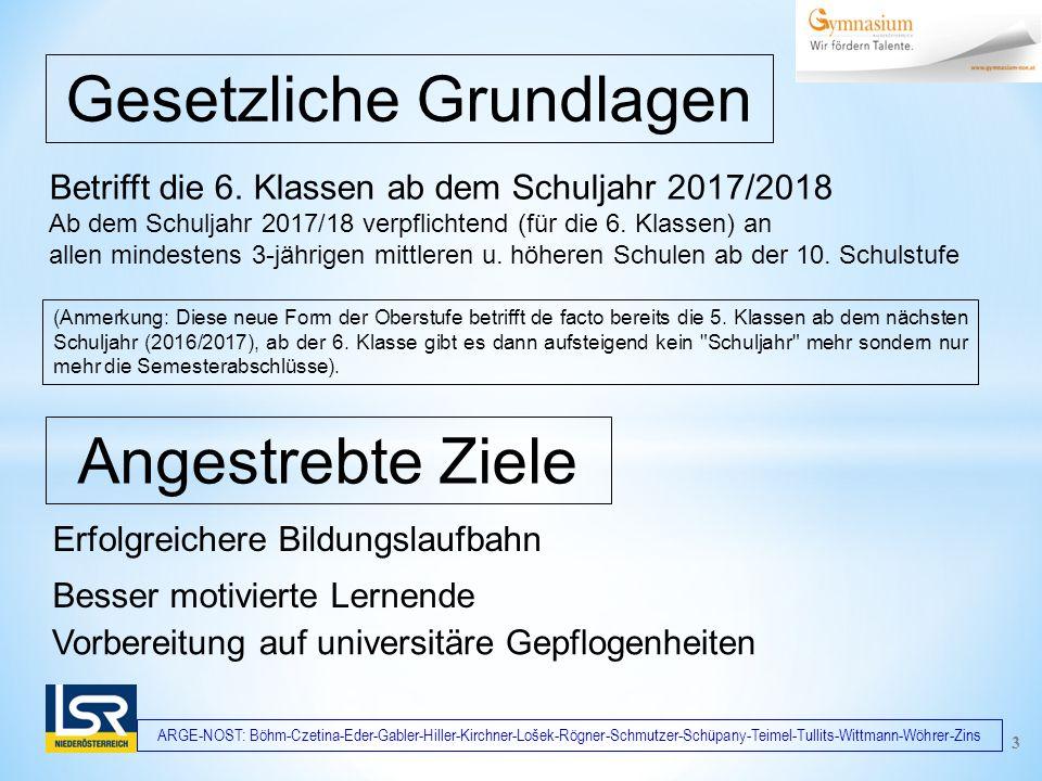 ARGE-NOST: Böhm-Czetina-Eder-Gabler-Hiller-Kirchner-Lošek-Rögner-Schmutzer-Schüpany-Teimel-Tullits-Wittmann-Wöhrer-Zins Erfolgreichere Bildungslaufbahn Angestrebte Ziele Besser motivierte Lernende Vorbereitung auf universitäre Gepflogenheiten 3 Gesetzliche Grundlagen Betrifft die 6.