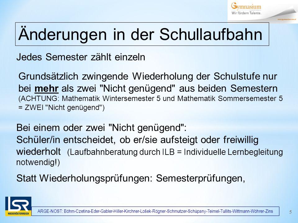 ARGE-NOST: Böhm-Czetina-Eder-Gabler-Hiller-Kirchner-Lošek-Rögner-Schmutzer-Schüpany-Teimel-Tullits-Wittmann-Wöhrer-Zins Jedes Semester zählt einzeln Änderungen in der Schullaufbahn Grundsätzlich zwingende Wiederholung der Schulstufe nur bei mehr als zwei Nicht genügend aus beiden Semestern (ACHTUNG: Mathematik Wintersemester 5 und Mathematik Sommersemester 5 = ZWEI Nicht genügend ) Bei einem oder zwei Nicht genügend : Schüler/in entscheidet, ob er/sie aufsteigt oder freiwillig wiederholt (Laufbahnberatung durch ILB = Individuelle Lernbegleitung notwendig!) Statt Wiederholungsprüfungen: Semesterprüfungen, 5