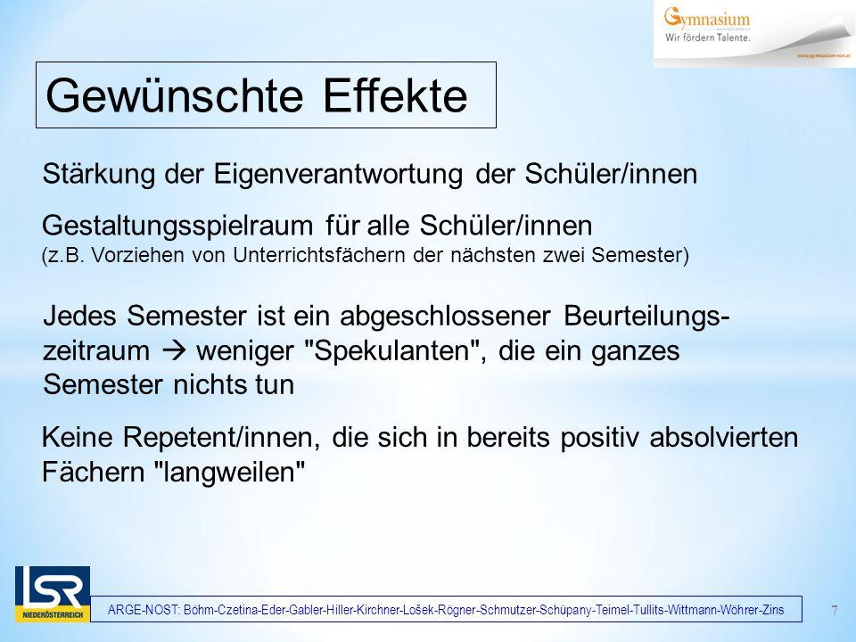 ARGE-NOST: Böhm-Czetina-Eder-Gabler-Hiller-Kirchner-Lošek-Rögner-Schmutzer-Schüpany-Teimel-Tullits-Wittmann-Wöhrer-Zins Stärkung der Eigenverantwortung der Schüler/innen Gewünschte Effekte Gestaltungsspielraum für alle Schüler/innen (z.B.