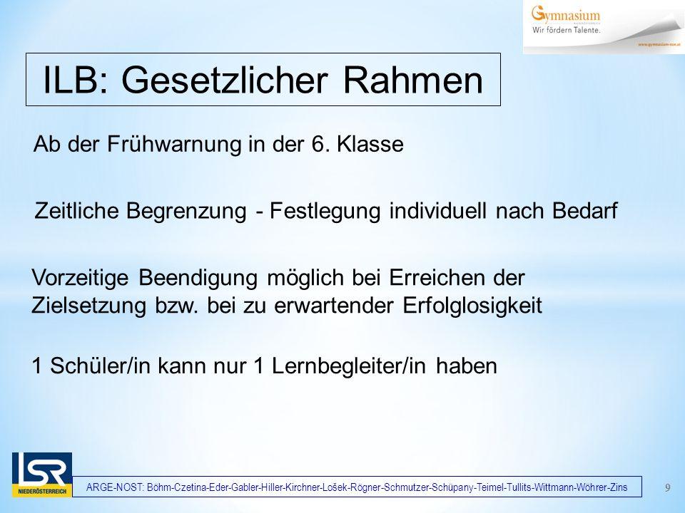 ARGE-NOST: Böhm-Czetina-Eder-Gabler-Hiller-Kirchner-Lošek-Rögner-Schmutzer-Schüpany-Teimel-Tullits-Wittmann-Wöhrer-Zins Ab der Frühwarnung in der 6.