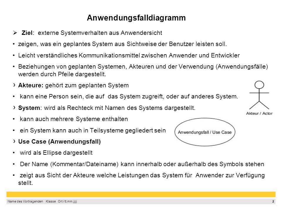 2 Name des Vortragenden  Klasse  Ort / tt.mm.jjjj Anwendungsfalldiagramm  Ziel: externe Systemverhalten aus Anwendersicht zeigen, was ein geplantes System aus Sichtweise der Benutzer leisten soll.