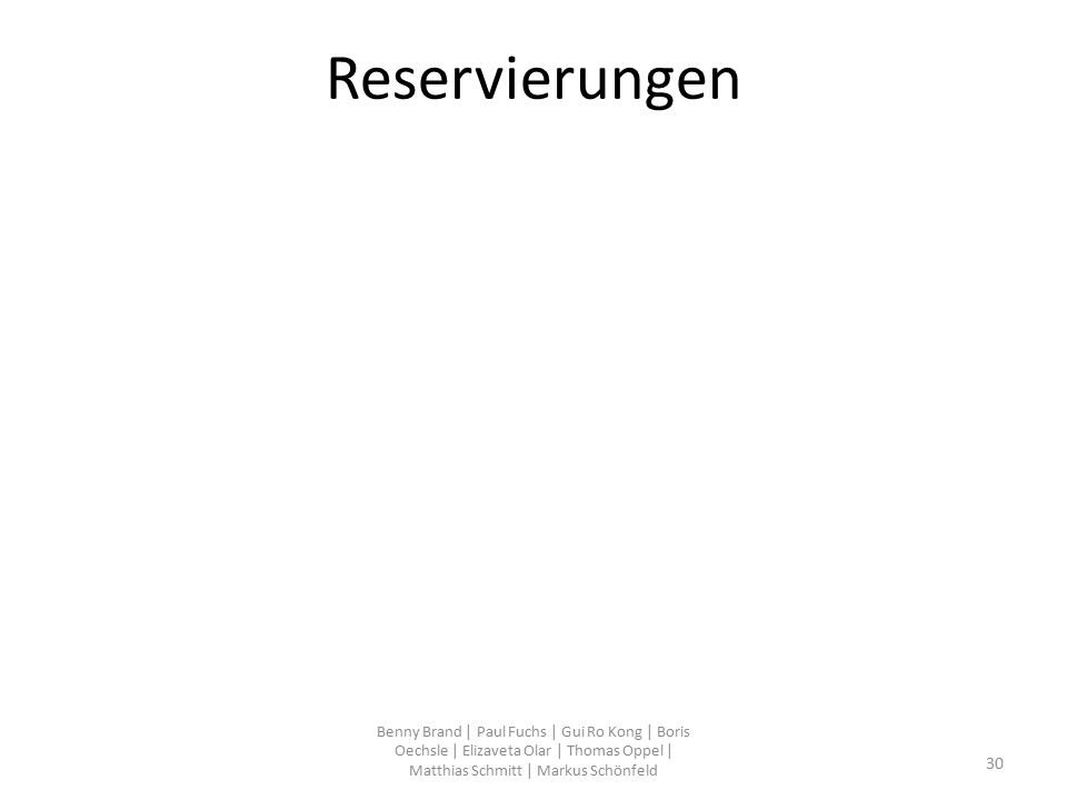 Reservierungen Benny Brand | Paul Fuchs | Gui Ro Kong | Boris Oechsle | Elizaveta Olar | Thomas Oppel | Matthias Schmitt | Markus Schönfeld 30