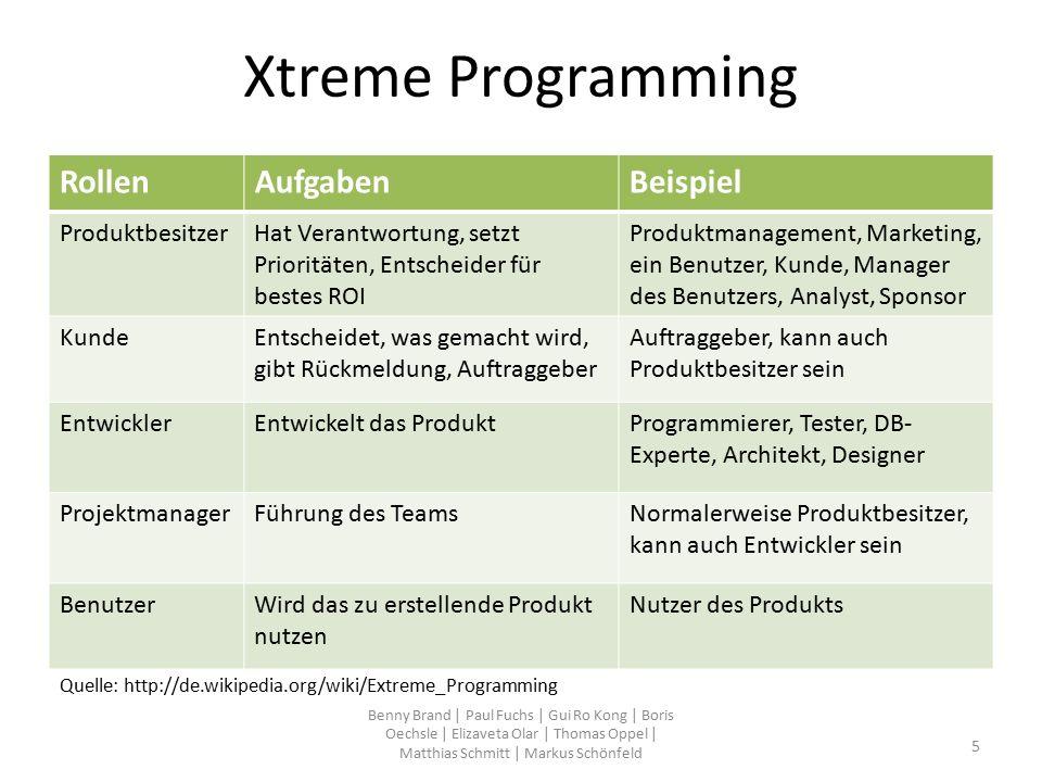 Xtreme Programming Benny Brand | Paul Fuchs | Gui Ro Kong | Boris Oechsle | Elizaveta Olar | Thomas Oppel | Matthias Schmitt | Markus Schönfeld 5 Roll