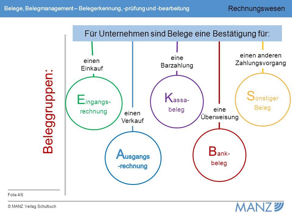Rechnungswesen Folie 4/6 © MANZ Verlag Schulbuch Belege, Belegmanagement – Belegerkennung, -prüfung und -bearbeitung Für Unternehmen sind Belege eine
