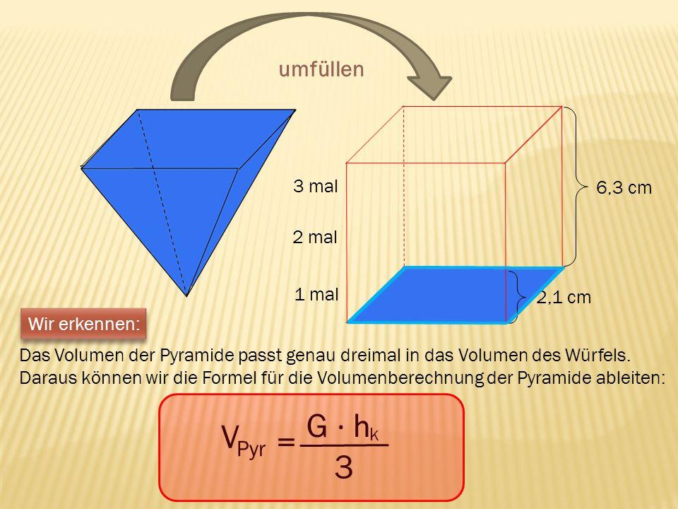 umfüllen 6,3 cm 2,1 cm Das Volumen der Pyramide passt genau dreimal in das Volumen des Würfels. Daraus können wir die Formel für die Volumenberechnung