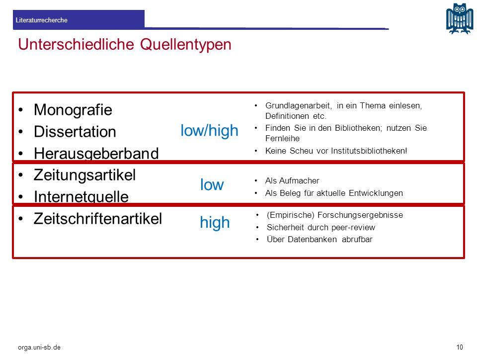 Unterschiedliche Quellentypen Monografie Dissertation Herausgeberband Zeitungsartikel Internetquelle Zeitschriftenartikel orga.uni-sb.de Grundlagenarb