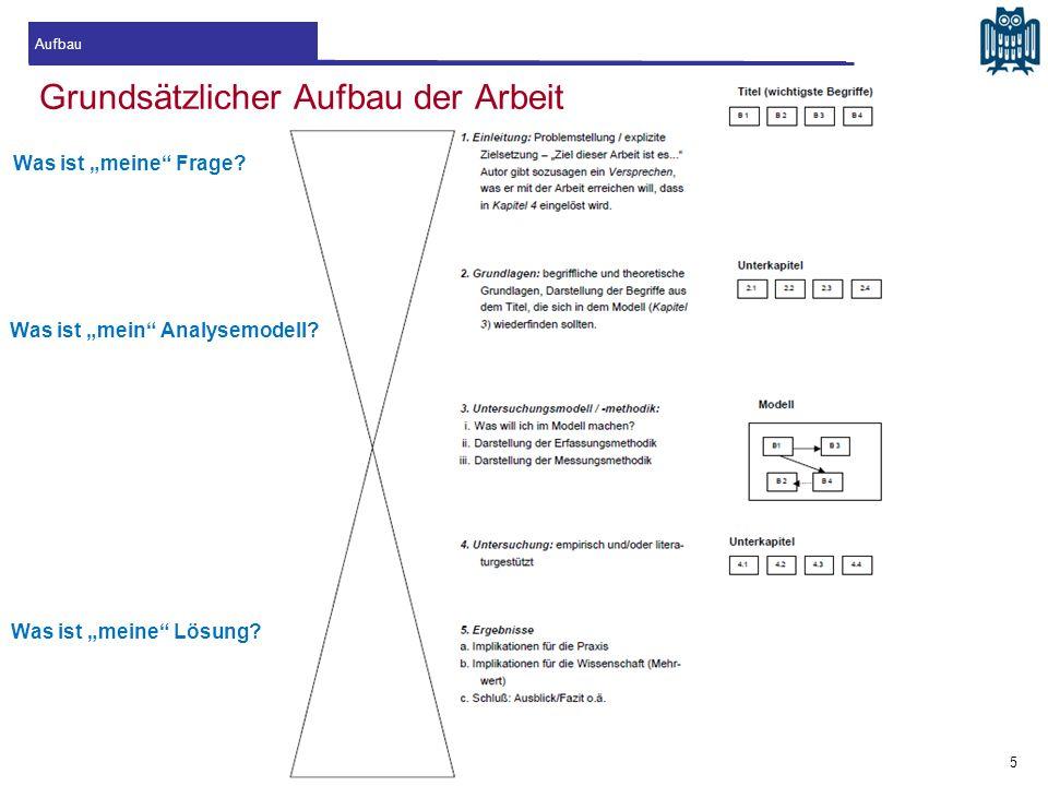 """Aufbau Grundsätzlicher Aufbau der Arbeit Was ist """"meine"""" Frage? Was ist """"mein"""" Analysemodell? Was ist """"meine"""" Lösung? 5"""