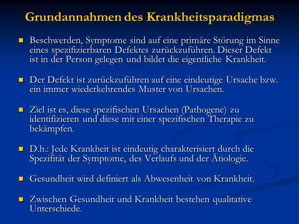 Grundannahmen des Krankheitsparadigmas Beschwerden, Symptome sind auf eine primäre Störung im Sinne eines spezifizierbaren Defektes zurückzuführen. Di