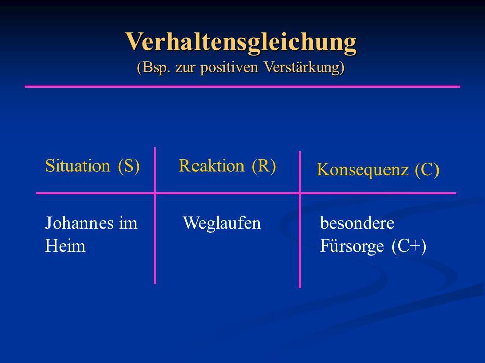 Verhaltensgleichung (Bsp. zur positiven Verstärkung) Situation (S)Reaktion (R) Konsequenz (C) Johannes im Heim Weglaufenbesondere Fürsorge (C+)