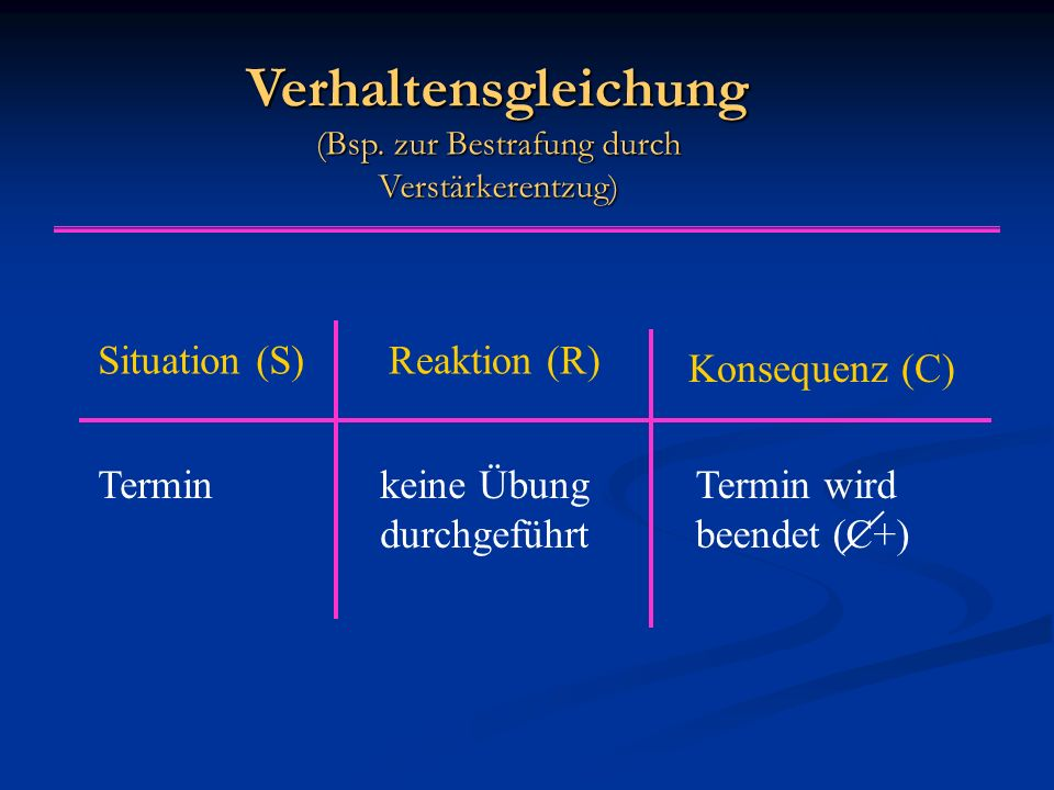 Verhaltensgleichung (Bsp. zur Bestrafung durch Verstärkerentzug) Situation (S)Reaktion (R) Konsequenz (C) Terminkeine Übung durchgeführt Termin wird b