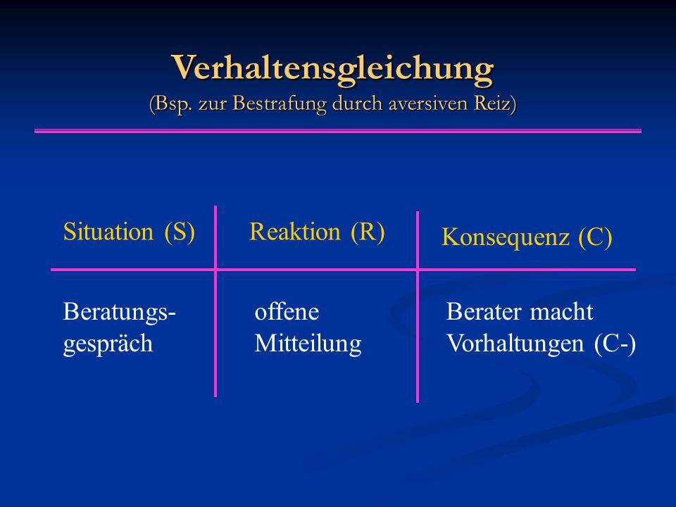 Situation (S)Reaktion (R) Konsequenz (C) Beratungs- gespräch offene Mitteilung Berater macht Vorhaltungen (C-) Verhaltensgleichung (Bsp. zur Bestrafun