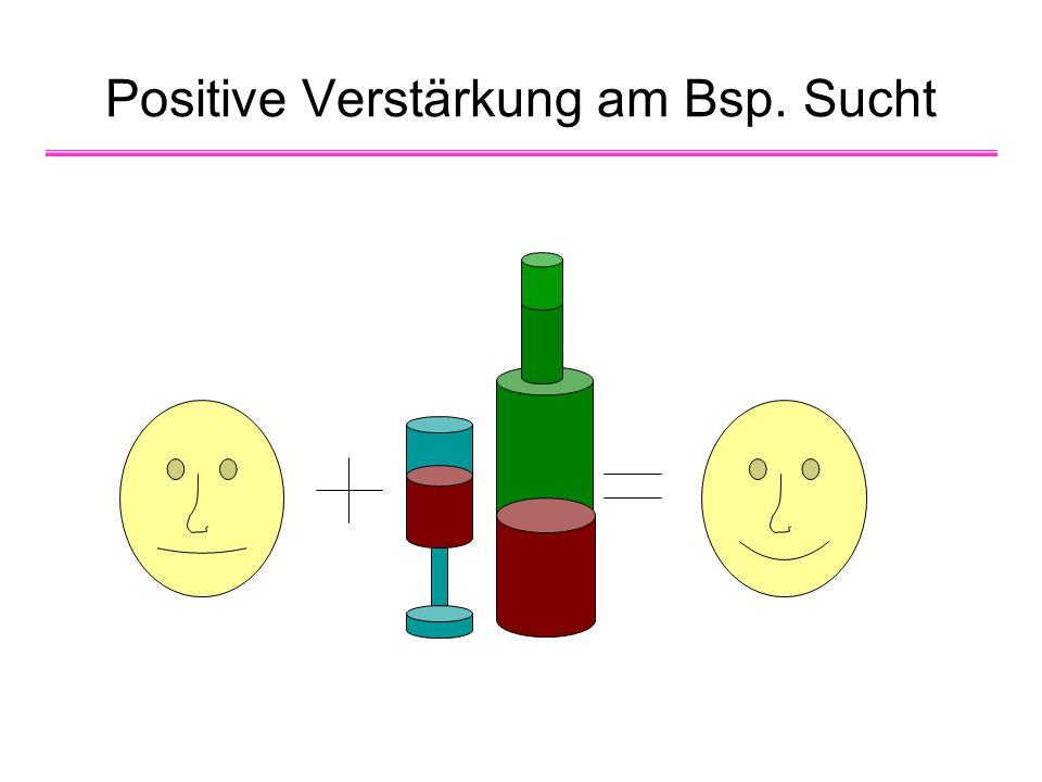 Positive Verstärkung am Bsp. Sucht