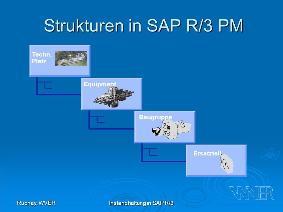 Ruchay, WVERInstandhaltung in SAP R/3 Strukturen in SAP R/3 PM Techn. Platz Equipment Baugruppe Ersatzteil