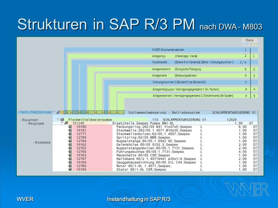 WVERInstandhaltung in SAP R/3 Strukturen in SAP R/3 PM nach DWA - M803 - Techn. Platz/Schlüssel WVER Strukturkennzeichen Anlagentyp (Kläranlage / Kana