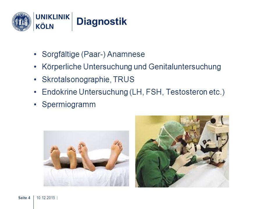 Seite 4 10.12.2015 | Diagnostik Sorgfältige (Paar-) Anamnese Körperliche Untersuchung und Genitaluntersuchung Skrotalsonographie, TRUS Endokrine Unter