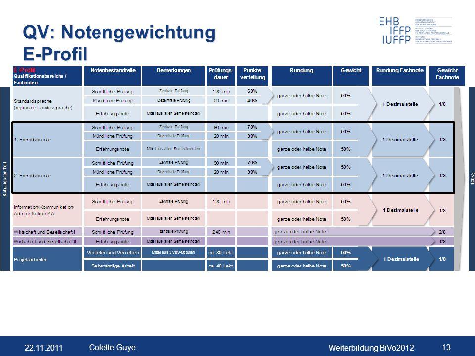 22.11.2011Weiterbildung BiVo2012 13 Colette Guye QV: Notengewichtung E-Profil