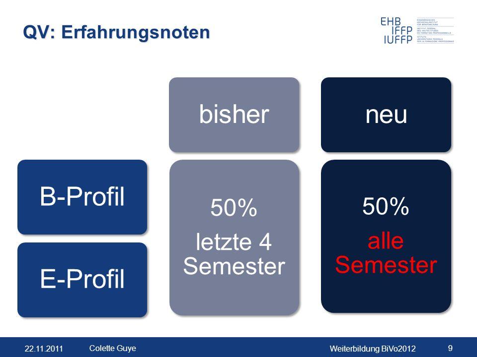22.11.2011Weiterbildung BiVo2012 9 Colette Guye QV: Erfahrungsnoten B-ProfilE-Profilbisher 50% letzte 4 Semester neu 50% alle Semester