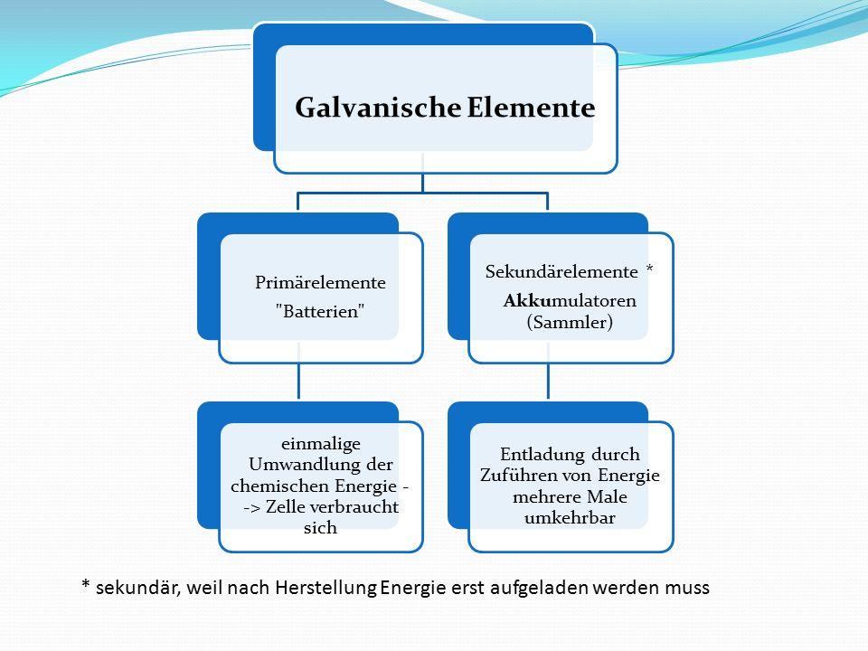 Galvanische Elemente Primärelemente Batterien einmalige Umwandlung der chemischen Energie - -> Zelle verbraucht sich Sekundärelemente * Akkumulatoren (Sammler) Entladung durch Zuführen von Energie mehrere Male umkehrbar * sekundär, weil nach Herstellung Energie erst aufgeladen werden muss
