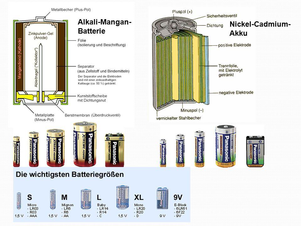Alkali-Mangan- Batterie Nickel-Cadmium- Akku