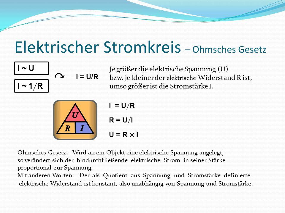 Elektrischer Stromkreis – Ohmsches Gesetz I ~ U I = U/R Je größer die elektrische Spannung (U) bzw.