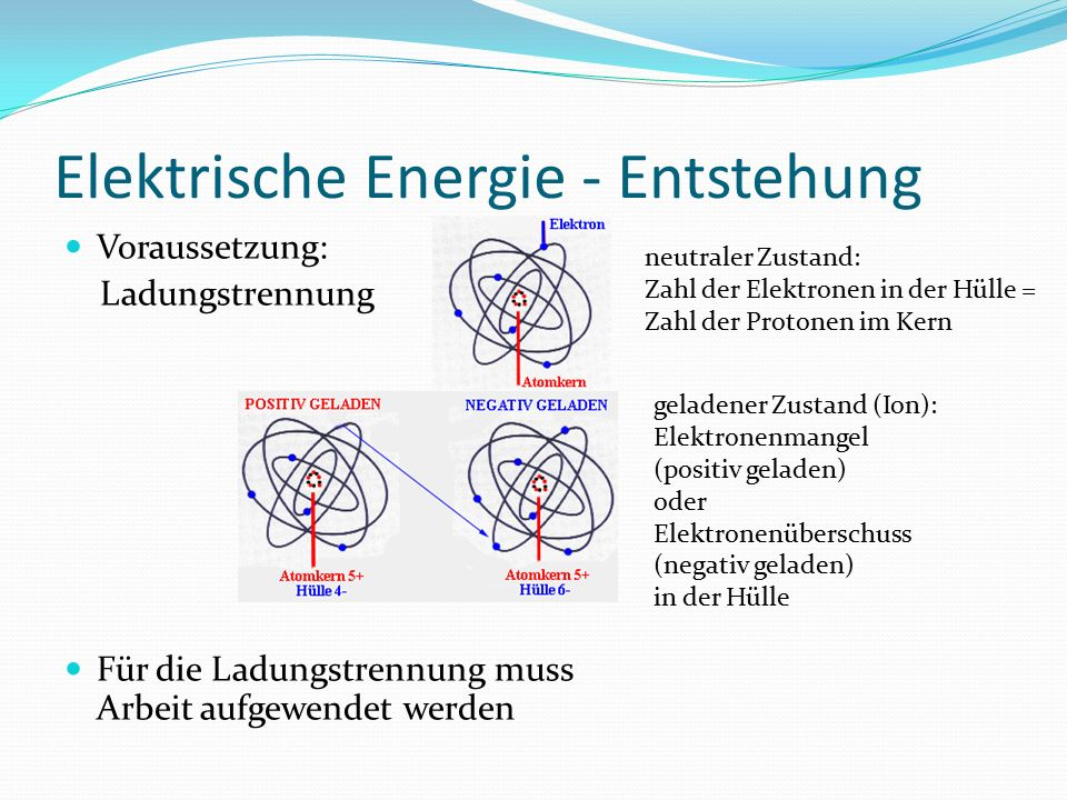 Elektrische Energie - Entstehung Ergebnis der Ladungstrennung: Elektrische Spannung (U): (Potentialunterschied) vor der Ladungstrennungnach der Ladungstrennung Verhältnis von aufgewandter Trennungsarbeit zu getrennten Ladungen