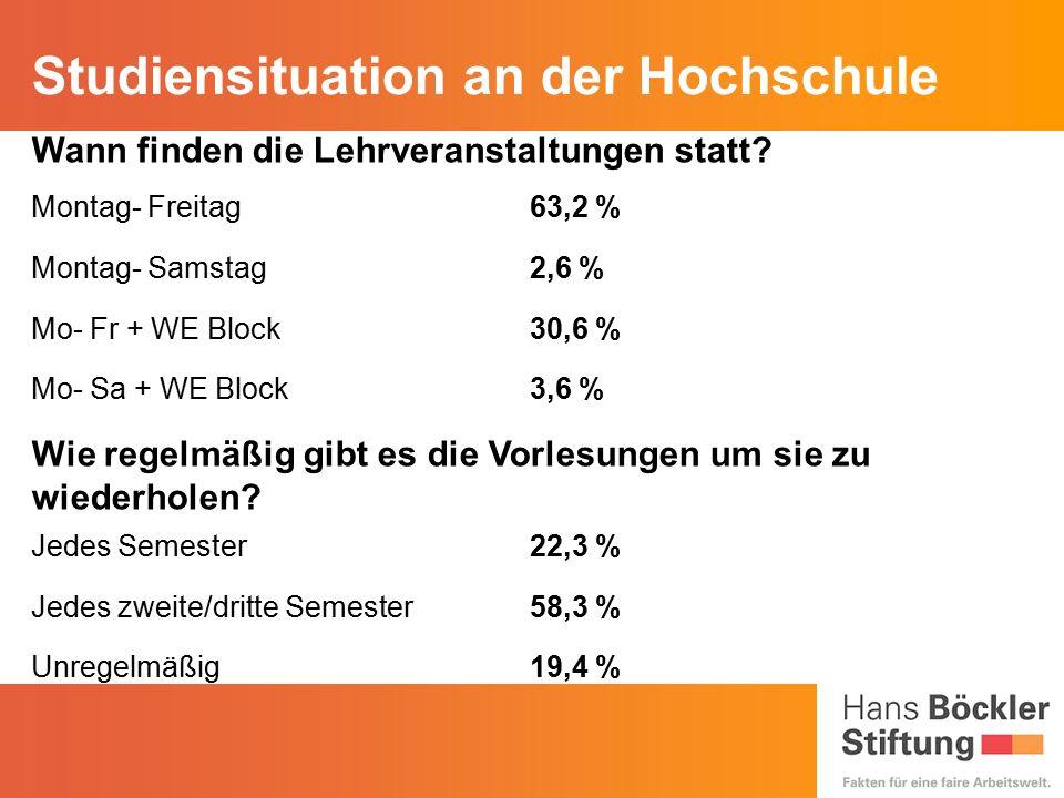 Studiensituation an der Hochschule Wann finden die Lehrveranstaltungen statt.