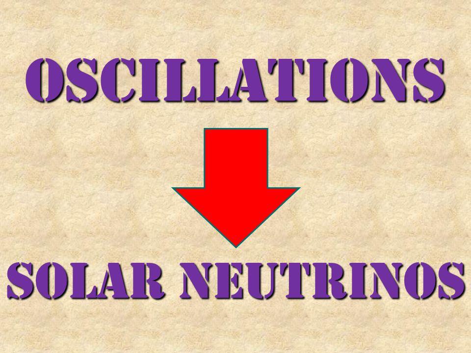 Oscillations Solar Neutrinos