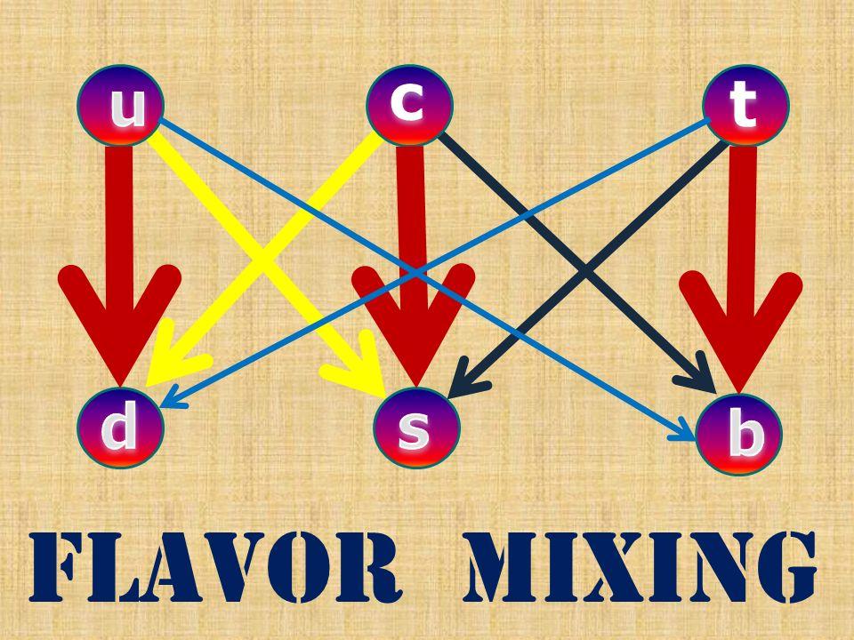 flavor mixing c t