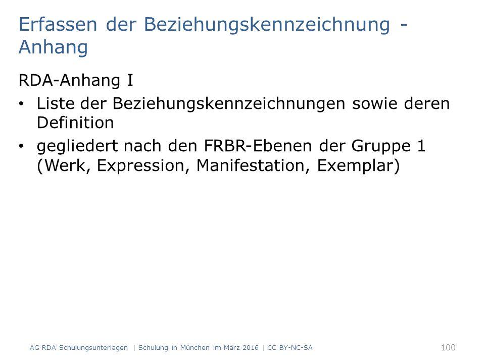 Erfassen der Beziehungskennzeichnung - Anhang RDA-Anhang I Liste der Beziehungskennzeichnungen sowie deren Definition gegliedert nach den FRBR-Ebenen der Gruppe 1 (Werk, Expression, Manifestation, Exemplar) AG RDA Schulungsunterlagen | Schulung in München im März 2016 | CC BY-NC-SA 100