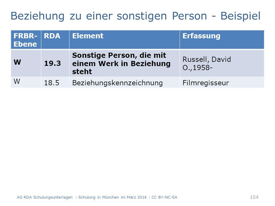 104 Beziehung zu einer sonstigen Person - Beispiel AG RDA Schulungsunterlagen | Schulung in München im März 2016 | CC BY-NC-SA FRBR- Ebene RDAElementE