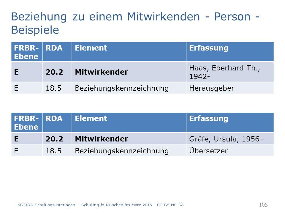 105 FRBR- Ebene RDAElementErfassung E20.2Mitwirkender Haas, Eberhard Th., 1942- E18.5BeziehungskennzeichnungHerausgeber Beziehung zu einem Mitwirkende