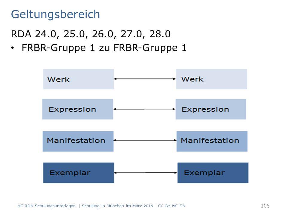 Geltungsbereich RDA 24.0, 25.0, 26.0, 27.0, 28.0 FRBR-Gruppe 1 zu FRBR-Gruppe 1 AG RDA Schulungsunterlagen | Schulung in München im März 2016 | CC BY-NC-SA 108