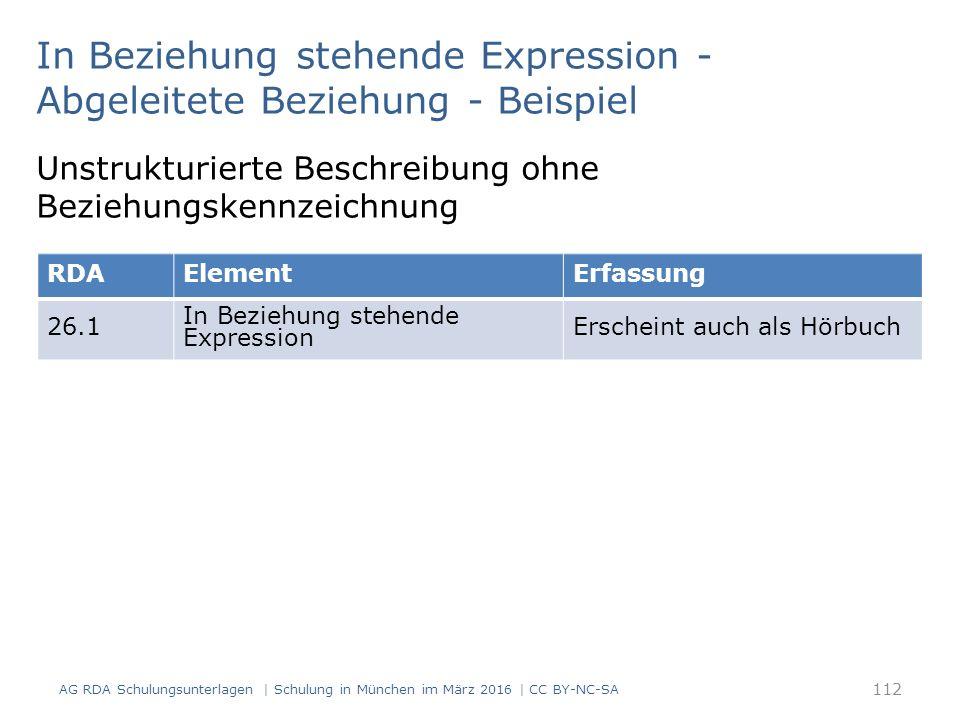 112 In Beziehung stehende Expression - Abgeleitete Beziehung - Beispiel AG RDA Schulungsunterlagen | Schulung in München im März 2016 | CC BY-NC-SA Un