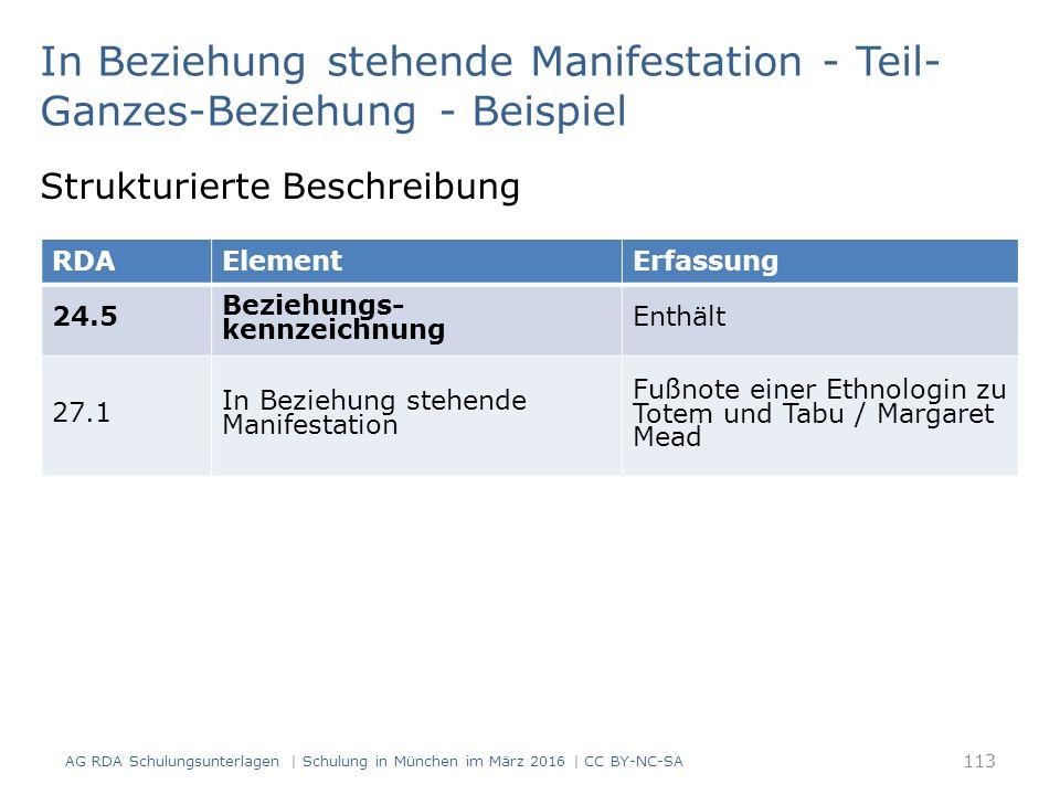 113 In Beziehung stehende Manifestation - Teil- Ganzes-Beziehung - Beispiel AG RDA Schulungsunterlagen | Schulung in München im März 2016 | CC BY-NC-S