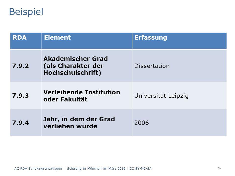 39 RDAElementErfassung 7.9.2 Akademischer Grad (als Charakter der Hochschulschrift) Dissertation 7.9.3 Verleihende Institution oder Fakultät Universität Leipzig 7.9.4 Jahr, in dem der Grad verliehen wurde 2006 Beispiel AG RDA Schulungsunterlagen | Schulung in München im März 2016 | CC BY-NC-SA