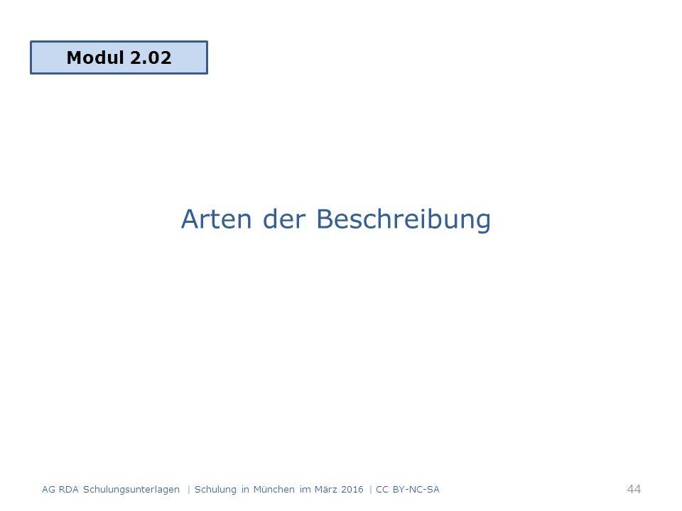 Arten der Beschreibung Modul 2.02 44 AG RDA Schulungsunterlagen | Schulung in München im März 2016 | CC BY-NC-SA