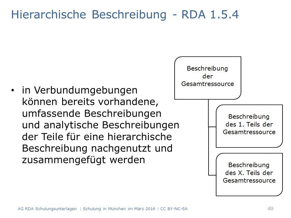 Hierarchische Beschreibung - RDA 1.5.4 in Verbundumgebungen können bereits vorhandene, umfassende Beschreibungen und analytische Beschreibungen der Teile für eine hierarchische Beschreibung nachgenutzt und zusammengefügt werden 49 AG RDA Schulungsunterlagen | Schulung in München im März 2016 | CC BY-NC-SA