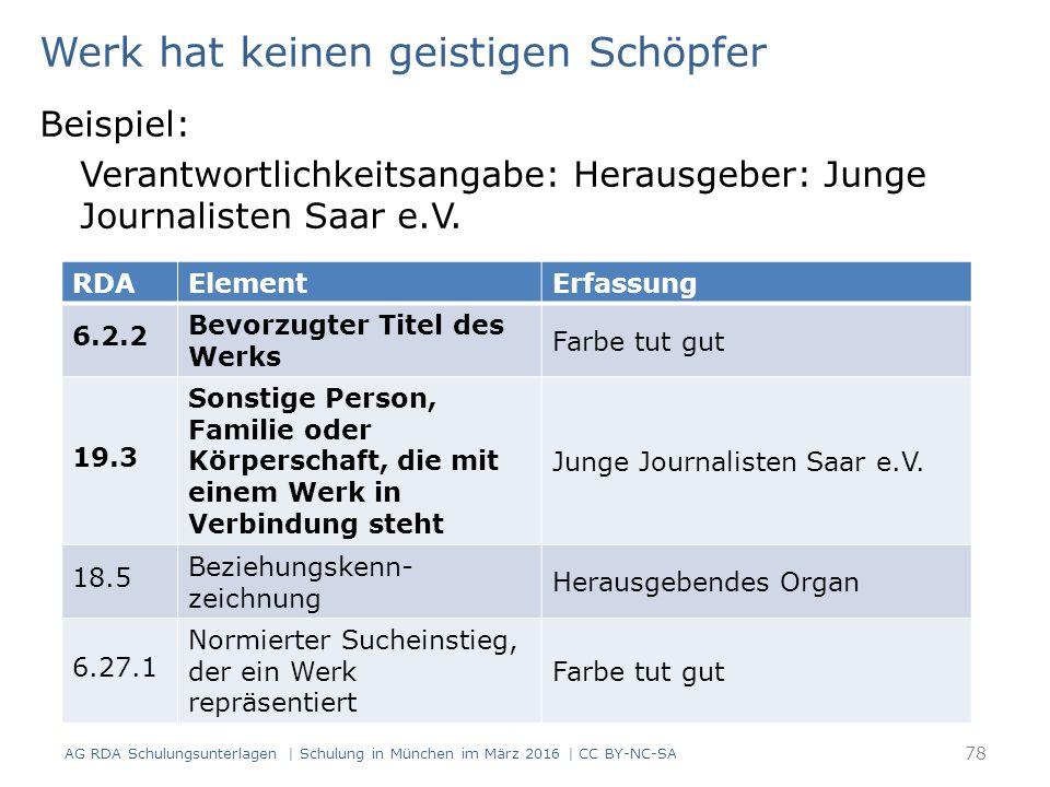Werk hat keinen geistigen Schöpfer Beispiel: Verantwortlichkeitsangabe: Herausgeber: Junge Journalisten Saar e.V. RDAElementErfassung 6.2.2 Bevorzugte