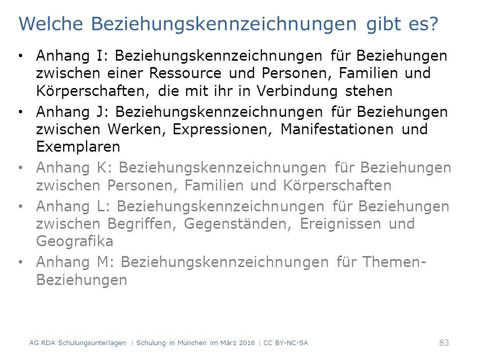 Welche Beziehungskennzeichnungen gibt es? AG RDA Schulungsunterlagen | Schulung in München im März 2016 | CC BY-NC-SA 83 Anhang I: Beziehungskennzeich