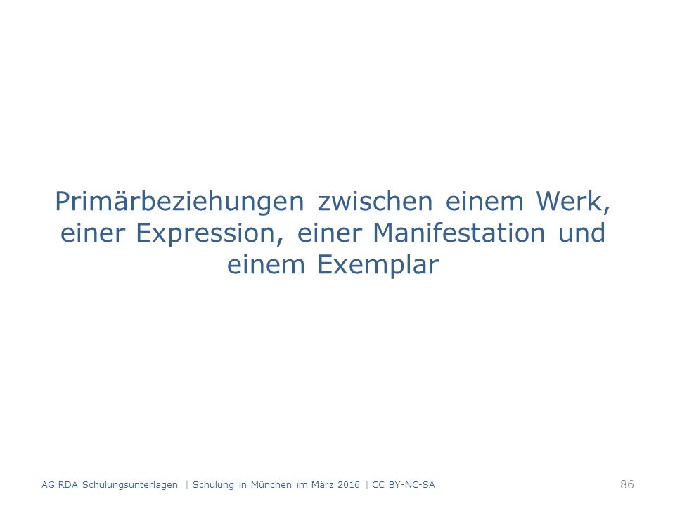 Primärbeziehungen zwischen einem Werk, einer Expression, einer Manifestation und einem Exemplar 86 AG RDA Schulungsunterlagen | Schulung in München im März 2016 | CC BY-NC-SA