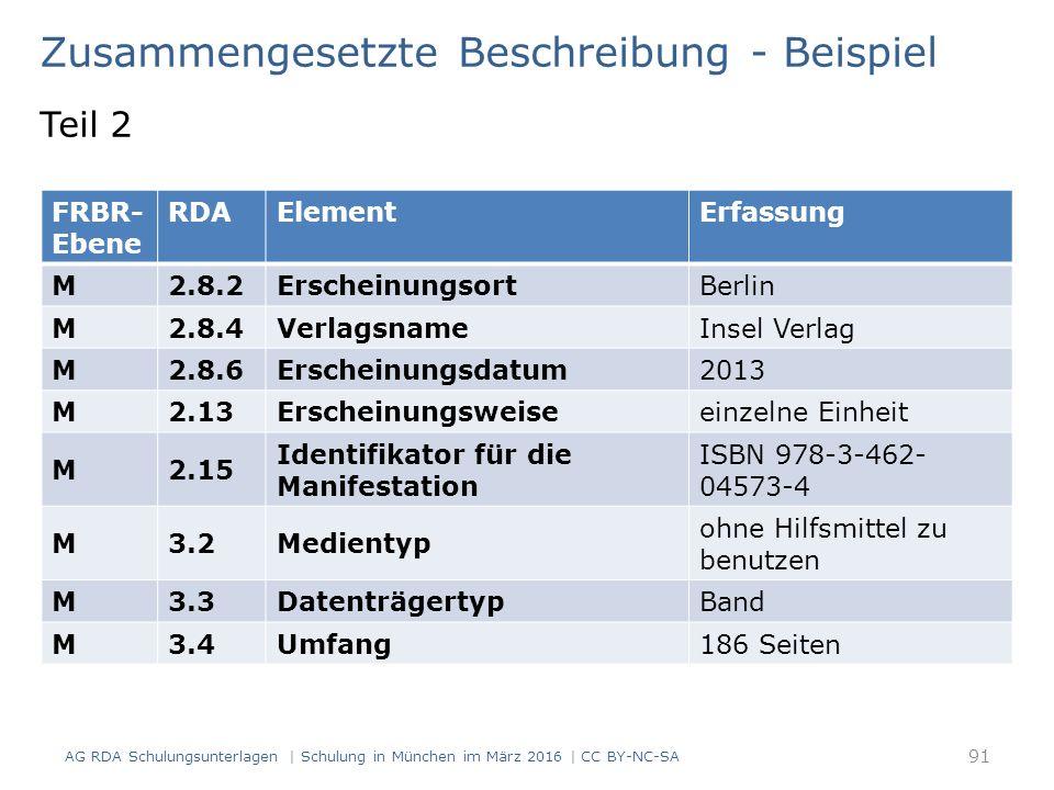 91 FRBR- Ebene RDAElementErfassung M2.8.2ErscheinungsortBerlin M2.8.4VerlagsnameInsel Verlag M2.8.6Erscheinungsdatum2013 M2.13Erscheinungsweiseeinzelne Einheit M2.15 Identifikator für die Manifestation ISBN 978-3-462- 04573-4 M3.2Medientyp ohne Hilfsmittel zu benutzen M3.3DatenträgertypBand M3.4Umfang186 Seiten Zusammengesetzte Beschreibung - Beispiel AG RDA Schulungsunterlagen | Schulung in München im März 2016 | CC BY-NC-SA Teil 2