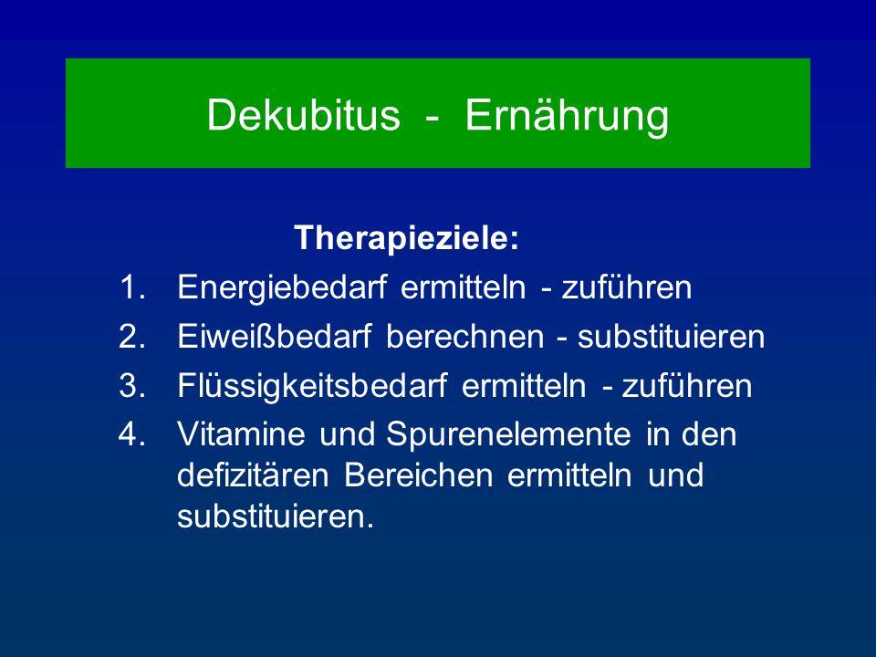 Dekubitus - Ernährung Therapieziele: 1.Energiebedarf ermitteln - zuführen 2.Eiweißbedarf berechnen - substituieren 3.Flüssigkeitsbedarf ermitteln - zu
