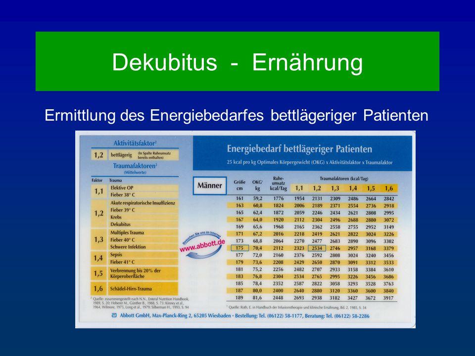 Ermittlung des Energiebedarfes bettlägeriger Patienten Dekubitus - Ernährung