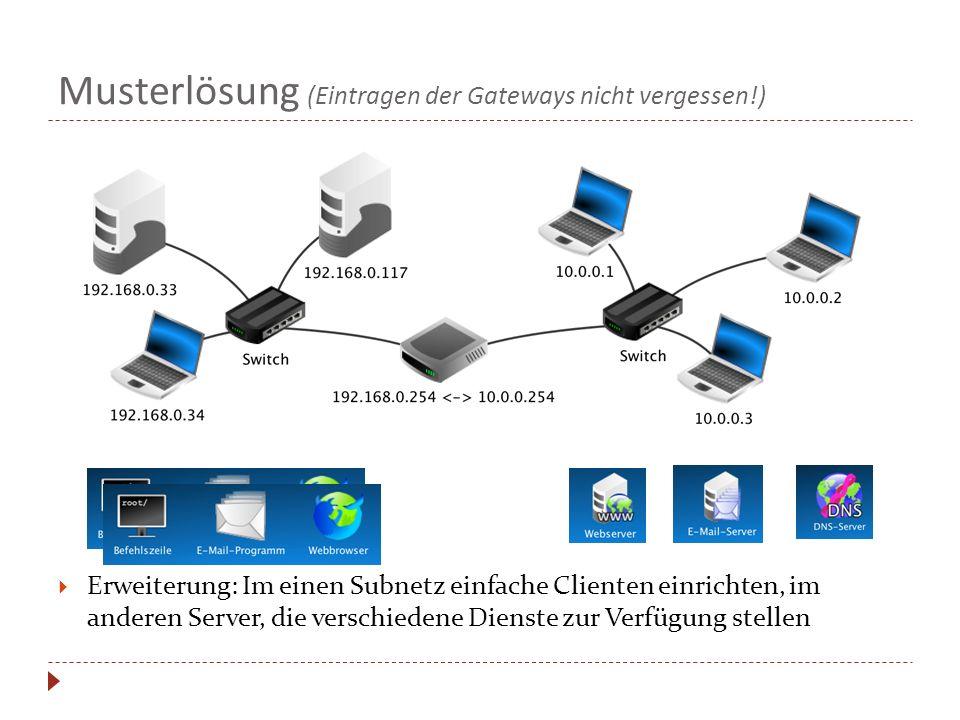 Musterlösung (Eintragen der Gateways nicht vergessen!)  Erweiterung: Im einen Subnetz einfache Clienten einrichten, im anderen Server, die verschiedene Dienste zur Verfügung stellen