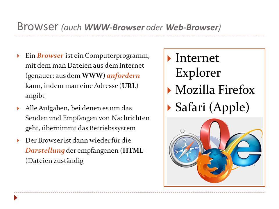 Browser (auch WWW-Browser oder Web-Browser)  Ein Browser ist ein Computerprogramm, mit dem man Dateien aus dem Internet (genauer: aus dem WWW) anfordern kann, indem man eine Adresse (URL) angibt  Alle Aufgaben, bei denen es um das Senden und Empfangen von Nachrichten geht, übernimmt das Betriebssystem  Der Browser ist dann wieder für die Darstellung der empfangenen (HTML- )Dateien zuständig  Internet Explorer  Mozilla Firefox  Safari (Apple)  Opera  Google Chrome ...