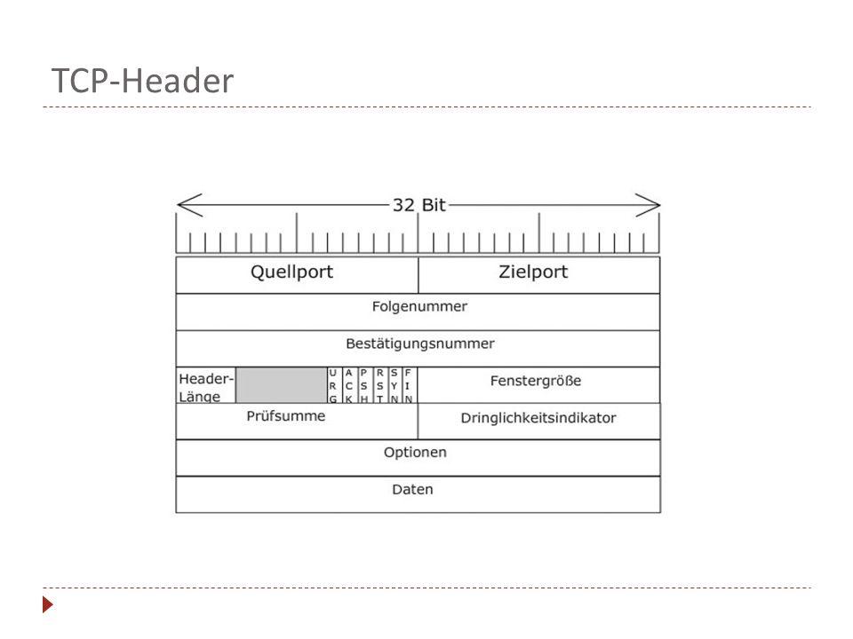 TCP-Header