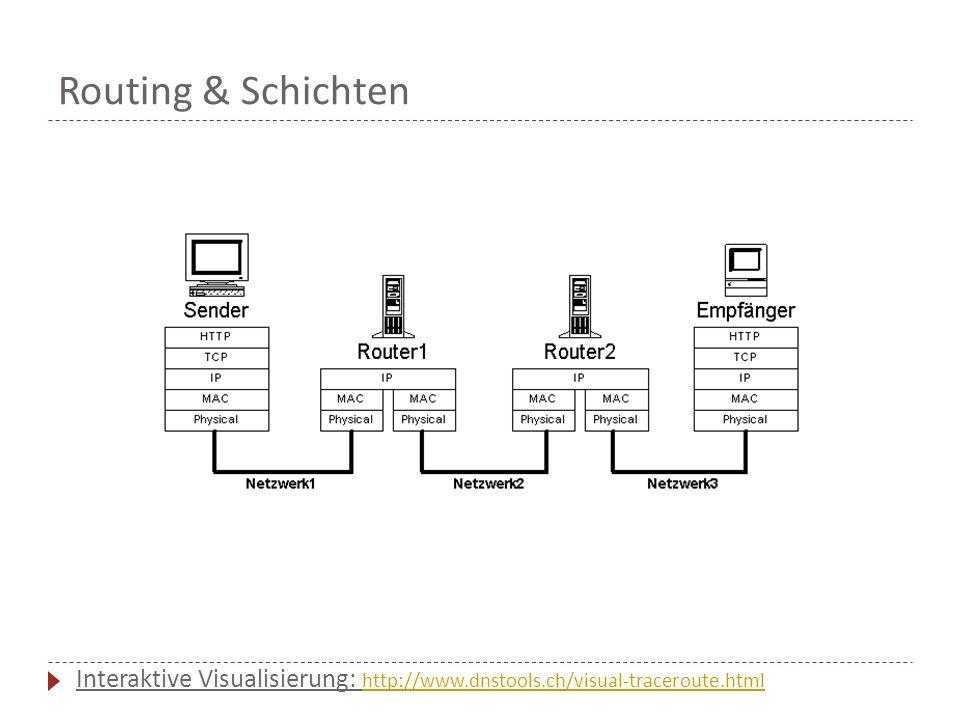 Routing & Schichten Interaktive Visualisierung: http://www.dnstools.ch/visual-traceroute.html http://www.dnstools.ch/visual-traceroute.html