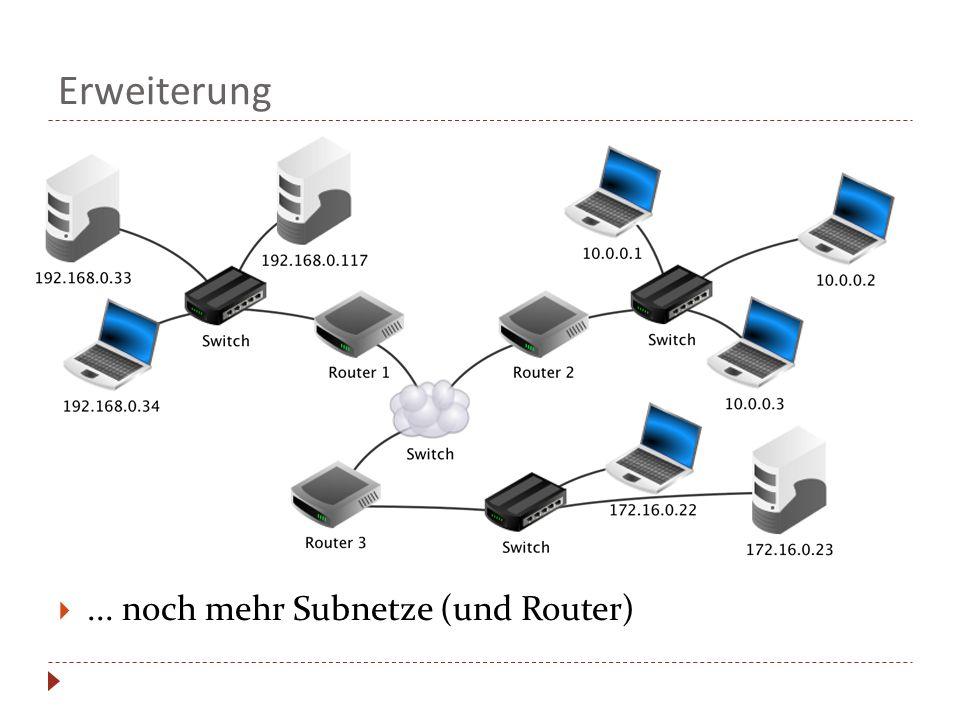 Erweiterung ... noch mehr Subnetze (und Router)