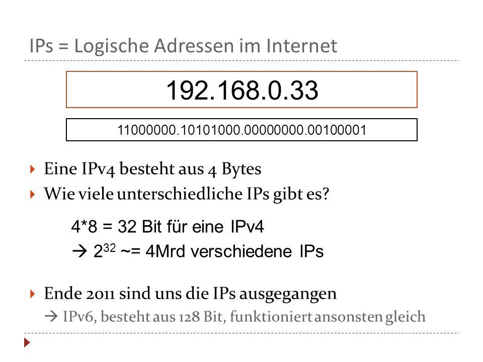 IPs = Logische Adressen im Internet  Eine IPv4 besteht aus 4 Bytes  Wie viele unterschiedliche IPs gibt es.